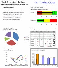 A dynamic dashboard constructed in Excel using VBA