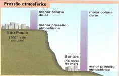 Geografalando : CLIMA: influência da ALTITUDE