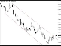 2- Chart Analysis In Forex Trading (Part 1)