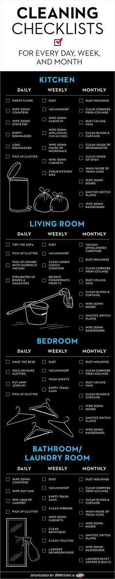Zo handig! Een schoonmaak checklist, zodat je precies weet welke huishoudelijke taken je dagelijks, wekelijks en maandelijks kunt doen.