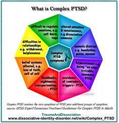 File:What is complex PTSD.jpg - Dissociative Identity Disorder, Dissociation and Trauma Disorders http://www.dissociative-identity-disorder.net/wiki/Complex_PTSD #ptsd #complexPTSD #cptsd https://www.facebook.com/TraumaAndDissociation/photos/a.357820054319427.1073741828.357814604319972/513023445465753/?type=1 #WhatisAnxietyDepersonalization