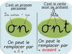 Affichages sur les homophones grammaticaux - on/ont French Language Lessons, French Language Learning, French Lessons, English Language, French Teacher, Teaching French, How To Speak French, Learn French, Les Homophones