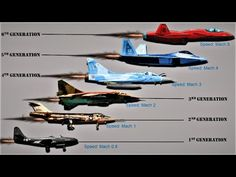 In today's video, we would like to separate major technology leaps in the historical development of jet fighters. This would be a classification of jet fight. Jet Fight, Evolution, Fighter Jets, Aviation, The Past, Plane, Youtube, Aircraft, Airplanes