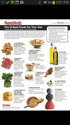 Fat burning foods belly fat burning food and best fat burning foods