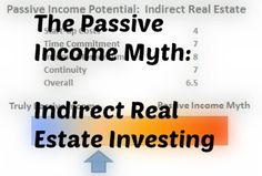 Learn how to earn passive #income from #investing in real estate stocks and tax liens. Full process including risks, returns and how to be successful. Personal Finance tips, #finance