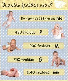 Resultado de imagem para quantidade de fraldas por tamanho Maria Bianca, Baby Born, Pregnancy, How To Plan, Lucca, Babys, Baby Shower Diapers, Baby Going Home Outfit, Baby List
