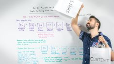 Is It Possible to Have Good SEO Simply by Having Great Content - Whiteboard Friday | Moz