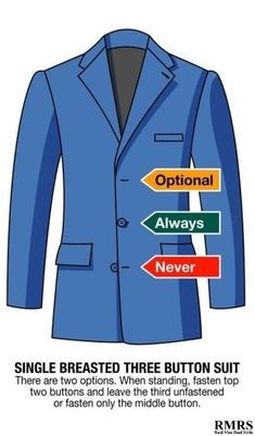 How To Wear Your Single-Breasted & Double-Breasted Suits