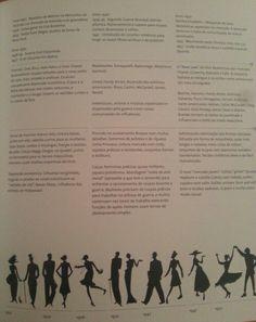 Cronologia da moda-2