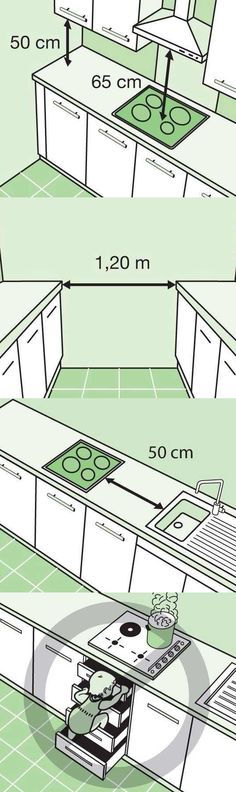 Kitchen Layout: Distances To Be Respected When Installing Elements - Kitchen Sets, Kitchen Decor, Kitchen Unit, Kitchen Small, Kitchen Furniture, Kitchen Cabinets, Kitchen Measurements, Küchen Design, Interior Design Living Room