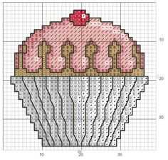 Cupcake Cross Stitch Pattern