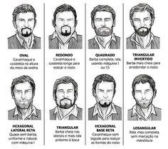 Sabe qual a barba ideal para o seu tipo de rosto? A gente te da a dica Compre pelo site link na bio Goatee Styles, Hair And Beard Styles, Hair Styles, Badass Beard, Sexy Beard, Mens Hairstyles With Beard, Haircuts For Men, Beard No Mustache, Moustache