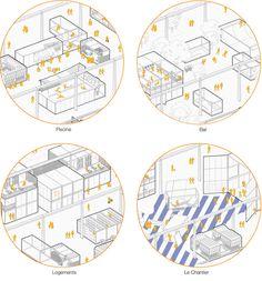 """MICroMACro - gvng : Brice Rosaye, Louis Befve, Jérémie Dru, Antoine Séguin / concours architecture[s] élémentaire[s] """"Hybrid Containers"""" / Halle Freyssinet - Paris"""