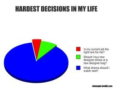 Hardest Decision of your life. Life is so hard! ;) lol