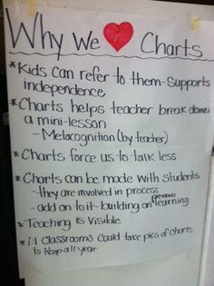 Importance of Charts Andrews ES in Whittier