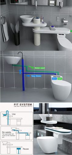 Eco Bath System Designer Jang Woo-Seok, a student at Seoul National University, created the Eco Bath System which reuses up to 50% of the total water consumption. The Eco Bath System accumulates sink water in order to be reused to flush the toilet.