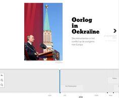 Timeline 1 year war in Ukraine Timeline, 1 Year, War