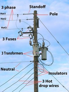 Electrical Engineering Books: 3 phase and two transformers Electrical Engineering Books, Home Electrical Wiring, Electrical Projects, Electrical Installation, Electronic Engineering, Engineering Humor, Electrical Layout, Electrical Safety, Engineering Technology