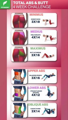 TOTAL ABS BUTT CHALLENGE A workout challenge designed specifically to tone and strengthen your butt and abs Perfect for beginners this challenge targets two of the. Fitness Workouts, 30 Day Fitness, Yoga Fitness, Physical Fitness, Energy Fitness, Fitness Logo, Fitness Quotes, Health Fitness, Fitness Men