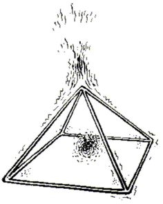 project of bermuda triangle - Yahoo Image Search Results Copper Pyramid, Nicolas Tesla, Laser Art, Natural Phenomena, Alternative Energy, Ancient Artifacts, Sacred Geometry, Tricks, Space And Astronomy