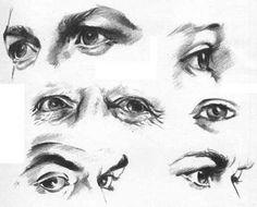 eye angles
