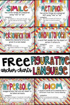 Teaching Language Arts, Language Lessons, Language Activities, Speech And Language, Kindergarten Language Arts, Kindergarten Science, English Language Arts, Help Teaching, Teaching Writing