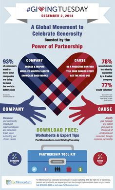 Download FREE #GivingTuesday Resources: Power of Partnership Toolkit & Infographic