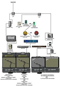 Amps - EricJohnson.com  I created this model in ToneStack for iOS using the ABY switch. Very interesting settings and tone.