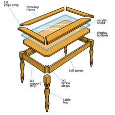 Illustration: Doug Adams | thisoldhouse.com | from How to Build a Display Coffee Table