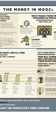 The Money in MOOCs Infographic