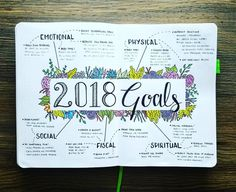 2018 Goals with Color! We all knew this was coming...I simply can't leave something black and white when it can reasonably be colored in to make me happier. Even better? A YouTube video describing this entire layout will be posted tomorrow! I can't wait to describe to you my thinking behind these goals for the year.
