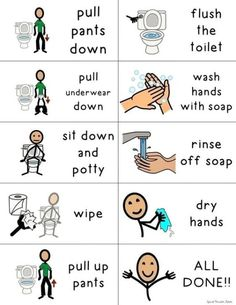 PECS visual cues 7 visual schedule for potty training a child with autism or special needs Tap the link to check out fidgets and sensory toys! Potty Training Boys, Toilet Training, Training Tips, Potty Training Charts, Training Meme, Autism Training, Training Quotes, Training Schedule, Training Pants