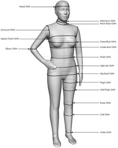 FASH Product Line Development and FASH Apparel Production & Quality Evaluation. ASTM's standard terminology relating to body dimensions for apparel sizing. Sewing Hacks, Sewing Tutorials, Sewing Projects, Barbie Patterns, Sewing Patterns, Formation Couture, Body Measurement Chart, University Style, Embroidery Tools