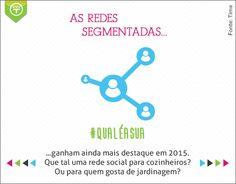 Tendências 2015 #qualeasua