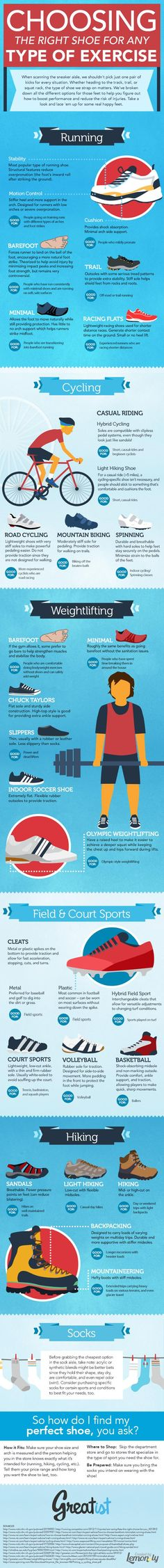 Choosing the Right Shoe for Any Type of Exercise by greatist.com #Exercise #Shoes