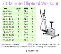 30-Minute Interval Workout for the Elliptical | via @SparkPeople #fitness #exercise #plan