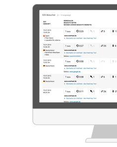 Visitor Session Replay Guide für Webdesigner und UX / UI Designer - Conversion Tool