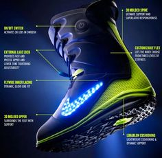 The LED-illuminated LunarENDOR QuickStrike is released on time for snowboard competition season and the upcoming Sochi Winter Olympics. The LunarENDOR Snowboards, Snow Boots, Winter Boots, Fun Winter Activities, Snowboarding Gear, Snow Fun, Winter Hiking, Mens Gear, Nike Lunar