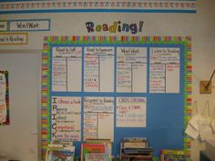 The Daily Five I-Charts: Love this idea for displaying these charts!