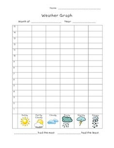 I was struggling to find a weather graph that used the same vocabulary as my calendar set, so I created one :). Maybe it can help you as well! I have also included a space at the bottom for students to answer which type has the most and the least at the end of the month.Weather options are : Sunny, Partly Cloudy, Cloudy, Rainy, Stormy and Snowy.MsMcGaha
