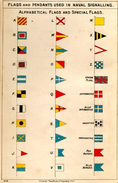 Maritime signalling flags, each represent a letter and also have their own secondary meaning, eg a (alpha) = Diver Down; Keep Clear b (bravo) = Dangerous Cargo o (oscar) = Man Overboard p (papa) = About to Sail Nautical Flags, Nautical Theme, Navy Signal Flags, Swallows And Amazons, Sailing Theme, Flag Code, Diver Down, Union Flags, Water Party
