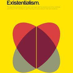 http://geniscarreras.com/philographics/#/existentialism/  Philosophy as art