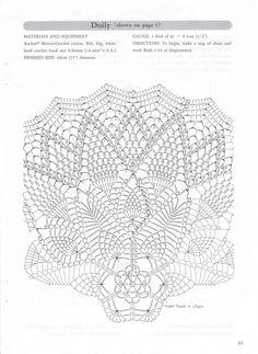 Anchor:more pineapple lace - Tayrin 3 - Picasa Web Albums