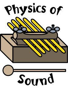 Lesson plan for first grade on sound production and instrument making.