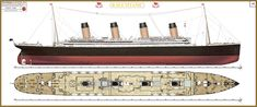 Predicting the Survival of Titanic Passengers - Towards Data Science Rms Titanic, Titanic Model, Titanic Photos, Titanic History, Titanic Art, Ancient History, Precision And Recall, Airplane Drawing, Logistic Regression