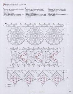 irish lace waistband pattern