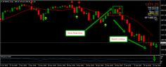 Financial market news, charts, and technical analysis for January January 21, Online Trading, Event Marketing, Financial Markets, Technical Analysis, New Market, Charts, 21st, Events