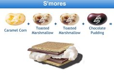 This great combo of caramel corn, some toasted marshmallows and some chocolate pudding will taste like a perfectly roasted marshmallow