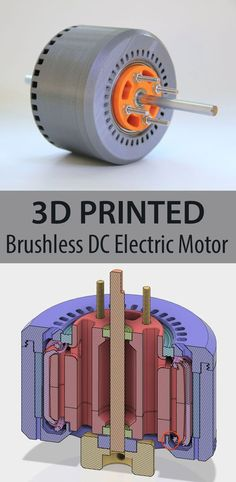 This 3d-printed brushless DC electric motor has 600 Watts, 0774 558 564