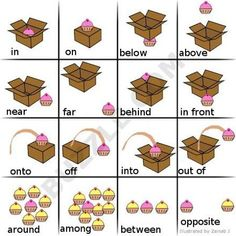 Prepositions of place - English